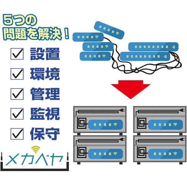業務をスムーズに改善する情報機器の整理・管理サービスのイメージ画像