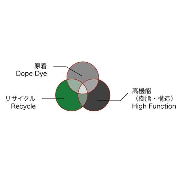 リサイクル原料を中心に、ユーザーニーズに対応のイメージ画像