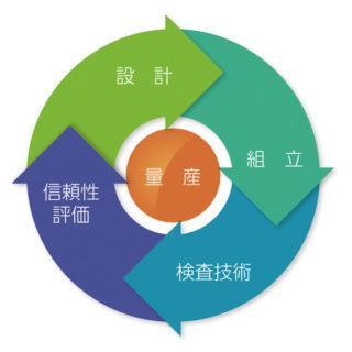 SMS事業のイメージ画像