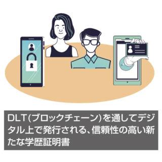 サステナブル社会現実にむけて注目の製品・技術のイメージ画像