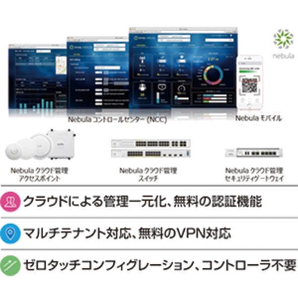 クラウド管理型無線LANの新しいカタチのイメージ画像