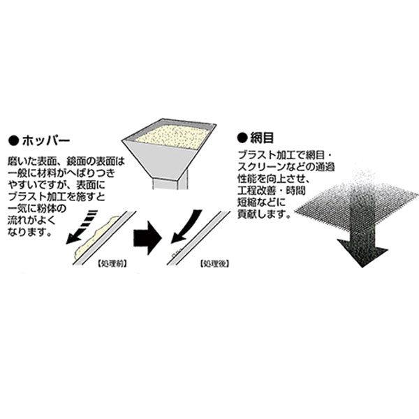 GEMINI処理のイメージ画像