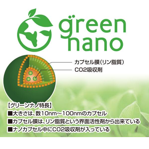 CO2削減に貢献するグリーンナノを採用したポリ袋のイメージ画像