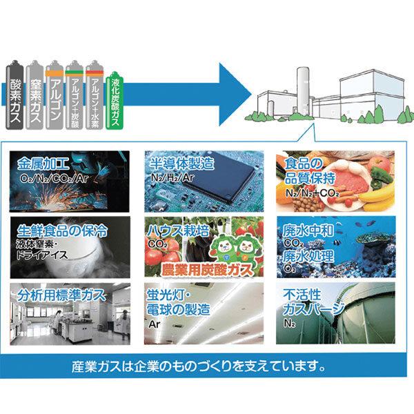 時代の先端技術、産業の基礎を支えるテクノロジー 産業ガスのイメージ画像