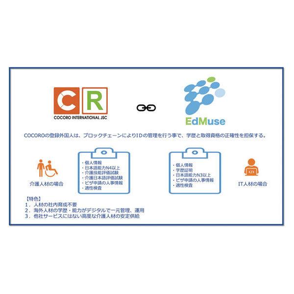 COCORO(ベトナム)とEdMuseが日本の介護人材およびIT人材の不足を解消するため、ID証明付き外国人材導入の取り組みにおける業務提携開始 〜ブロックチェーン技術を活用したID証明付き外国人材導入~のイメージ画像