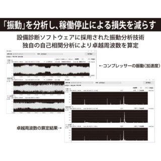 「振動」を分析し、稼働停止による損失を減らすのイメージ画像
