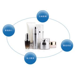化粧品OEM/ODM事業のイメージ画像