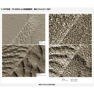 SPP処理のイメージ画像