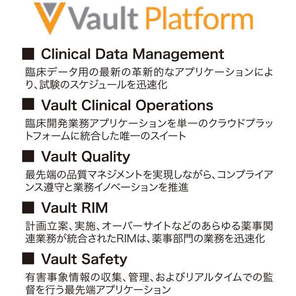 医薬品開発の迅速化を支援する真の統合プラットフォーム「Veeva Development Cloud」のイメージ画像